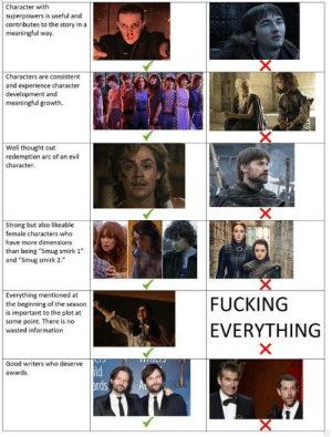 "darthlampman:  Stranger Things vs Game of Thrones: Character with  superpowers is useful and  contributes to the story in a  meaningful way.  X  Characters are consistent  and experience character  development and  meaningful growth  Well thought out  redemption arc of an evil  character.  X  Strong but also likeable  female characters who  have more dimensions  than being ""Smug smirk 1""  and ""Smug smirk 2.""  Everything mentioned at  the beginning of the season  is important to the plot at  some point. There is no  wasted information  FUCKING  EVERYTHING  X  Good writers who deserve  ild  ards  awards  A darthlampman:  Stranger Things vs Game of Thrones"