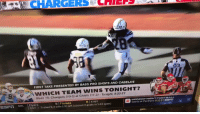 Football, Goals, and Nfl: CHARGERS LCHIEPS  FIRST TAKE PRESENTED BY BASS PRO SHOPS AND CABELA'S  WHICH TEAM WINS TONIGHT?  Week 15: Chargers (10-3) at Chiefs (11-2) - Tonight, 8:20 ET  NHL |Flyers  5 Flames  6 F/OT  MONDAY NIGHT FOOTBALL  CGY > Trailed 5-3 with 1:10 left (scored 3 goals in 1:43 span) Stephen A Smith is thinking about Hunter Henry and the way he has played this year.   Hunter Henry hasn't played this year. https://t.co/PEVD75S2Ns