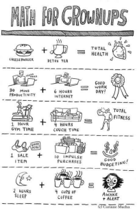 Math for grownups.: CHEESEBURGER  DETOX TEA  30  MINS  6 HouRS  PRODUCTIVITY  INTERNET  1 HOUR  4 HOURS  GYM TIME  COUCH TIME  GOOD  1 SALE  .t lo  IMPULSE  IT Em  PURCHASES  2 HOURS  4 CUPS OF  SLEEP  COFFEE  TOTAL  HEALTH  G00D  WORK  DAY!  TOTAL  FITNESS  TING!  BUDGET  AWAKE  t ALERT  (c) Corinne Mucha Math for grownups.