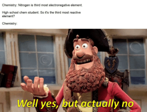 Meme, Microsoft, and School: Chemistry: Nitrogen is third most electronegative element.  High school chem student: So it's the third most reactive  element?  Chemistry:  Well yes, but actually no Behold my meme: created with Microsoft Paint in an Outdated Format
