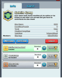 Join it: Chest  INFO  GObliN GaN9  Lean mean dank meme machine plz be active or be  kicked co and elder are earned and you have to  contribute to clan chest  Clan Score  3261  Donations Mweek  Type  Open  Required trophies  International  Location  Members  Clantag  #20-U9YJUR  Message Settings  Leave  Donated  10 2642  xcR2,MeMe IORd  LeadeR  Donated  2 tReasuRe  B 2036  co-leadeR  Donated  kiNgzaTCH  1844  Co-leadeR Join it