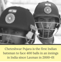 Cheteshwar Pujara: Cheteshwar Pujara is the first Indian  batsman to face 400 balls in an innings  in India since man in 2000-01