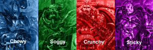 Chaos factions according to Tyranids: Chewy  Soggy  Crunchy  Sticky Chaos factions according to Tyranids