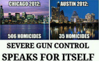 """Being Alone, Arguing, and Chicago: CHICAGO 2012  AUSTIN 2012:  506 HOMICIDES  35 HOMICIDES  SEVERE GUN CONTROL  SPEAKS FOR ITSELF <p><a class=""""tumblr_blog"""" href=""""http://rightsideofpolitics.tumblr.com/post/91164660832/reverend-revenant-rightsideofpolitics"""">rightsideofpolitics</a>:</p> <blockquote> <p><a class=""""tumblr_blog"""" href=""""http://reverend-revenant.tumblr.com/post/91162350368/rightsideofpolitics-reverend-revenant-you"""">reverend-revenant</a>:</p> <blockquote> <p><a class=""""tumblr_blog"""" href=""""http://rightsideofpolitics.tumblr.com/post/91093560922/reverend-revenant-you-cannot-compare-the-number"""">rightsideofpolitics</a>:</p> <blockquote> <p><a class=""""tumblr_blog"""" href=""""http://reverend-revenant.tumblr.com/post/89078085063/you-cannot-compare-the-number-of-homicides-in"""">reverend-revenant</a>:</p> <blockquote> <p>You cannot compare the number of homicides in different cities on gun control alone. So many variables have to be considered like the size of the city, it's population, the demographics, etc. even without guns, Austin and Chicago are VERY different cities…</p> <p>This comparison is rubbish.</p> </blockquote> <p>And where do you stand on the subject?</p> </blockquote> <p>It doesn't matter where I stand on anything. My statement here was neither for or against gun control. The photo depicts two very different cities, each with a number of homicides, as if to compare each cities gun control policies based on that alone. Gun control and its effectiveness, or lack there of, is a LOT more than just numbers.</p> <p>While I could probably argue that Chicago might be a prime example of how gun control doesn't really work, that is well beyond the point of my post.</p> </blockquote> <p>I understand your statement was neither pro gun control or against gun control, that's why I ask where you stood.<br/>A simple I do not wish to talk about it would have just been fine with me.<br/>Sorry I wasted your time.<br/>God bless<br/>Wayne</p> </blockquote> <p>Yeah I&rsquo;m with R-R h"""