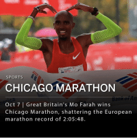 Great Britain's four-time Olympic track champion, Mo Farah, won a stunning Chicago Marathon victory with an unofficial score of two hours five minutes and 11 seconds. The previous European marathon record was two hours five minutes and forty eight seconds.: Chicago  SPORTS  CHICAGO MARATHON  Bann of An  Oct 7 |Great Britain's Mo Farah wins  Chicago Marathon, shattering the European  marathon record of 2:05:48 Great Britain's four-time Olympic track champion, Mo Farah, won a stunning Chicago Marathon victory with an unofficial score of two hours five minutes and 11 seconds. The previous European marathon record was two hours five minutes and forty eight seconds.