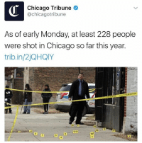Memes, 🤖, and Chicago Tribune: Chicago Tribune  o  achicagotribune  As of early Monday, at least 228 people  were shot in Chicago so far this year.  trib.in/2jQHQIY  CH  16  14  1213  10 At least 228 people have reportedly been shot so far this year in Chicago! 👀🙏 WSHH