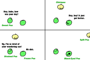 """Frozen, Omg, and Shit: Chickpea  Hey, babe, how  was your day?  Hey, hey! It just  got better.  Sweet Pea  Split Pea  Ug. I'm so tired of  your wandering eye!  0h shit.  Strained Pea  Frozen Pea  Black-Eyed Pea omg-images:""""Pea Varieties"""" [OC]"""