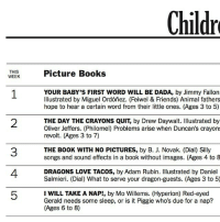 Books, Friends, and Jimmy Fallon: Childr  THIS  WEEK  Picture Books  1  YOUR BABY'S FIRST WORD WILL BE DADA, by Jimmy Fallon  Ilustrated by Miguel Ordóñez. (Feiwel & Friends) Animal fathers  hope to hear a certain word from their little ones. (Ages 3 to 5)  2  THE DAY THE CRAYONS QUIT, by Drew Daywalt. Ilustrated by  Oliver Jeffers. (Philomel) Problems arise when Duncan's crayons  revolt. (Ages 3 to 7)  3THE B00K WITH NO PICTURES, by B. J. Novak. (Dial) Silly  songs and sound effects in a book without images. (Ages 4 to 8  4  DRAGONS LOVE TAcos, by Adam Rubin. Illustrated by Daniel  Salmieri. (Dial) What to serve your dragon-guests. (Ages 3 to 5)  I WILL TAKE A NAP!, by Mo Willems. (Hyperion) Red-eyed  Gerald needs some sleep, or is it Piggie who's due for a nap?  (Ages 6 to 8) <p>Your Baby&rsquo;s First Word Will Be Dada is #1 for the 3rd week in a row! My publishers are so happy that they&rsquo;re putting on a fireworks display tonight! So sweet. - Jimmy</p>