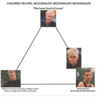 """Children, Food, and McDonalds: CHILDREN YELLING: MCDONALDS! MCDONALDS! MCDONALDS!  """"We have food at home""""  *Pulls into the drive through as children cheer  *Orders a single black coffee and leaves  """"MCDONALDS!  MCDONALDS! MCDONALDS! <p><a href=""""https://stripped1986.tumblr.com/post/169329084533/has-this-been-done-yet"""" class=""""tumblr_blog"""">stripped1986</a>:</p>  <blockquote><p>has this been done yet</p></blockquote>"""