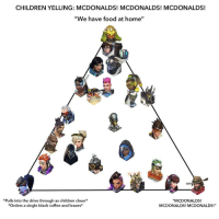 """Advice, Children, and Food: CHILDREN YELLING: MCDONALDS! MCDONALDS! MCDONALDS!  """"We have food at home""""  *Pulls into the drive through as children cheer  *Orders a single black coffee and leaves  """"MCDONALDS!  MCDONALDS! MCDONALDS!"""" <p>Considering investing into this format, advice? via /r/MemeEconomy <a href=""""http://ift.tt/2EyjtBm"""">http://ift.tt/2EyjtBm</a></p>"""
