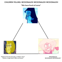 """Children, Food, and McDonalds: CHILDREN YELLING: MCDONALDS! MCDONALDS! MCDONALDS!  """"We have food at home""""  *Pulls into the drive through as children cheer*  *Orders a single black coffee and leaves*  """"MCDONALDS!  MCDONALDS! MCDONALDS!"""""""