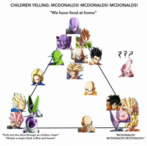 """Children, Food, and McDonalds: CHILDREN YELLING: MCDONALDS! MCDONALDS! MCDONALDS!  """"We have food at home""""  7?  Pulls into the drive through as children cheer  Orders a single black coffee and leaves  MCDONALDS!  MCDONALDS! MCDONALDS!"""" Discuss"""