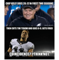 CHIP KELLY GOES 20-12 IN FIRST TWO SEASONS  @NFL MEMES  THEN CUTS TIM TEBOW AND GOES 6-9, GETS FIRED  COINCIDENCE THINK NOT Everyone follow my boy @speedandspecs