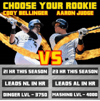 Choose your rookie: CHOOSE YOUR ROOKIE  CODY BELLINGER  AARON JUDGE  ZI HR THIS SEASON 2B HR THIS SEASON  LEADS NL IN HR LEADS AL IN HR  DINGER LVL -37SO MASHING LVL 4000 Choose your rookie