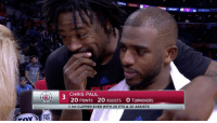 Chris Paul, Sports, and Zero: CHRIS PAUL  220 POINTS 2O ASSISTS  O TURNOVERS  1ST CLIPPER EVER WITH 20 PTS & 20 ASSISTS  A DELTA History for CP3: 20 points 20 assists ZERO turnovers 👀