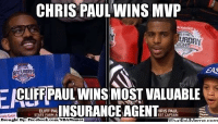 Chris Paul, Fac, and Meme: CHRIS PAUL WINS MVP  URDAY  EAS  CLIFF PAUL WINS MOST VALUABLE  INSURANCE AGENT  HRIS PAUL  CLIFF PAU  STATE FARM AM  EST CAPTAIN  Farm  Brought Big Fac  ebook.com/NBAMennes  Whatip CP3 vs. Cliff Paul! Credit: Hank Stein  http://whatdoumeme.com/meme/hb46mw