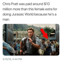 Chris: Chris Pratt was paid around $10  million more than this female extra for  doing Jurassic World because he's a  man  5/10/18, 5:44 PM