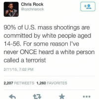 Chris Rock, Memes, and Globalization: Chris Rock  @ozchrisrock  90% of U.S. mass shootings are  committed by white people aged  14-56. For some reason I've  never ONCE heard a white person  called a terrorist  2/11/15, 7:02 PM  2,207 RETWEETS 1,260  FAVORITES @Regrann from @theankhlife - The stereotypes perpetuated by the media are not an accident. The majority of the mainstream media is composed of card carrying white supremacists. Their job is to protect the global white image at all costs no matter who or what is degraded in the process. - regrann