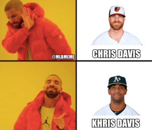 Mlb, All The, and One: CHRISDAVIS  @MLBMEME  A's  KHRISDAVIS One letter makes all the difference