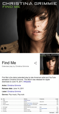 Today marks 5YearsOfFindMe by the one and only, Christina Grimmie.: CHRISTIN A GRIMM MIE  FIND NME   CHRISTINA GRIMMIE  FIND ME  Find Me  Extended play by Christina Grimmie  Find Me is the debut extended play by late American artist and YouTube  sensation Christina Grimmie. The album was released for digital  download on June 14, 2011. Wikipedia  Artist: Christina Grimmie  Release date: June 14, 2011  Label: Christina Grimmie  Genres: Pop music, Pop rock   No. Title  1. Ugly'  2. Unforgivable  3. Advice  4. King of Thieves  5. Not Fragile  6. Find Me  7. Liar Liar  8. Counting  Writer(s)  Producer(s)  Christina Grimmie  Grimmie  Teddy Scott  Grimmie, Ethan Roberts, Selena Gomez  Aimée Proal, Jens Gad, Vincent Stein  Beatzarre, Djorkaeff  Konstantin Scherer  Grimmie, Khara Lord, Brennan Aerts  Aerts  Grimmie  Kurt Hugo Schneider  Grimmie, Roberts  Scott  Grimmie, Lord, Aerts  Aerts  Total length:  Length  3:09  3:52  3:35  4:30  3:31  3:35  3:25  3:18  28:55 Today marks 5YearsOfFindMe by the one and only, Christina Grimmie.