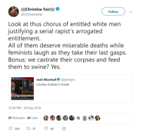 Twitter, Alex Jones, and Serial: ((Christine Fair))  @CChristineFair  Follow  Look at thus chorus of entitled white men  justifying a serial rapist's arrogated  entitlement.  All of them deserve miserable deaths while  feminists laugh as they take their last gasps.  Bonus: we castrate their corpses and feed  them to swine? Yes  Josh Marshall@joshtpm  Lindsey Graham's tirade  EARING  URT NG MINt ESTIFIES ON ASSAULT ACCUSAT  South Carolina  12:54 PM - 29 Sep 2018  37 Retweets 43 Likes @  ●● Q  324 t7 43