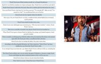 """Baseball, Books, and Chuck Norris: Chuck Norris uses ribbed condoms inside out, so he gets the pleasure.  MacGyver can build an airplane out of gum and paper clips. Chuck Norris can kill him and take it.  Chuck Norris doesn't read books. He stares them down until he gets the information he wants.  If you ask Chuck Norris what time it is, he always answers """"Two seconds till"""". After you ask """"Two  seconds to what?"""", he roundhouse kicks you in the face.  Chuck Norris lost his virginity before his dad did.  Since 194o, the year Chuck Norris was born, roundhouse kick related deaths have increased  13,000 percent.  Chuck Norris sheds his skin twice a year  Chuck Norris once challenged Lance Armstrong in a """"Who has more testicles?"""" contest. Chuck  Norris won by 5.  There are no steroids in baseball. Just players Chuck Norris has breathed on.  When Chuck Norris goes to donate blood, he declines the syringe, and instead requests a hand  gun and a bucket.  Pluto is actually an orbiting group of British soldiers from the American Revolution who entered  space after the Chuck gave them a roundhouse kick to the face.  Chuck Norris does not teabag the ladies. He potato-sacks them.  According to the Encyclopedia Brittanica, the Native American """"Trail of Tears"""" has been  redefined as anywhere that Chuck Norris walks.  In an average living room there are 1,242 objects Chuck Norris could use to kill you, including the  room itself.  The Chuck Norris military unit was not used in the game Civilization 4, because a single Chuck  Norris could defeat the entire combined nations of the world in one turn.  Chuck Norris doesn't shower, he only takes blood baths.  Time waits for no man. Unless that man is Chuck Norris."""
