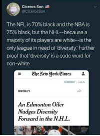 Hockey, Memes, and Nba: Ciceros Son  @CicerosSon  The NFL is 70% black and the NBA is  75% black, but the NHL-because a  majority of its players are white--is the  only league in need of diversity: Further  proof that 'diversity' is a code word for  non-white  SUBSCRIBE LOG IN  HOCKEY  An Edmonton Oiler  Nudges Diversity  Forward in the N.H.L. (GC)