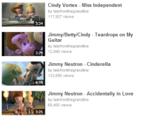 Cinderella , Love, and Guitar: Cindy Vortex- Miss Independent  by talefromthegrandline  117,927 views  3:34  Jimmy/Betty/Cindy-Teardrops on My  Guitar  by talefromthegrandline  3:29 12,948 views  Jimmy Neutron - Cinderella  by talefromthegrandline  132,695 views  4:10  Jimmy Neutron - Accidentally in Love  by talefromthegrandline  60,405 views  3:25 <p>Just say no.</p>