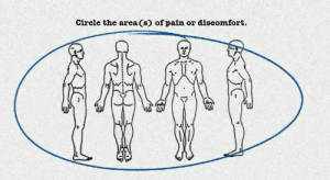 Pain, Irl, and Me IRL: Circle the area (s) of pain or discomfort. me irl