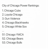 Blackhawks, Chicago, and Chicago Bears: City of Chicago Power Rankings:  1. Chicago Cubs  2. Loyola Chicago  3. Gun Violence  4. Chicago Blackhawks  5. Chicago White Sox  51. Chicago YMCA  52. Chicago Bears  53. Chicago Bulls