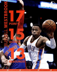 Russell Westbrook since his 28th birthday (November 12th): 32.7 ppg 11.0 rpg 12.9 apg  Tonight ⬇️: CITY  POINT  ASSIST  RAB  BOUNDS  CITY  O KL Russell Westbrook since his 28th birthday (November 12th): 32.7 ppg 11.0 rpg 12.9 apg  Tonight ⬇️