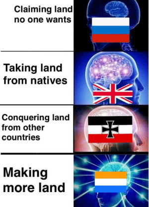 One, More, and Making: Claiming land  no one wants  Taking land  from natives  Conquering land  from other  countries  Making  more land P O L D Ë R