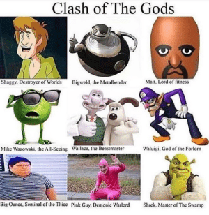 The Ultimate Battle Who Would Win: Clash of The Gods  Matt, Lord of fitness  Shaggy. Destroyer of Worlds  Bigweld, the Metalbender  Waluigi, God of the Forlorn  Mike Wazowski, the All-Seeing Wallace, the Beastmaster  Big Ounce, Sentinal of the Thicc Pink Guy, Demonic Warlord  Shrek, Master of The Swamp The Ultimate Battle Who Would Win
