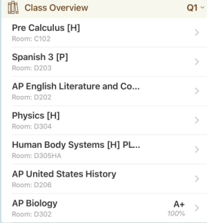 Week 1 and I'm already starting to feel the pressure. Is this a death wish?: Class Overview  Q1  Pre Calculus [H]  Room: C102  Spanish 3 [P]  Room: D203  AP English Literature and Co...  Room: D202  Physics [H]  Room: D304  Human Body Systems [H] PL..  Room: D305HA  AP United States History  Room: D206  AP Biology  A+  100%  Room: D302 Week 1 and I'm already starting to feel the pressure. Is this a death wish?