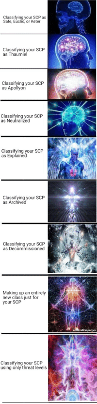 Classifying Your Scp As Safe Euclid Or Keter Classifying Your Scp As Thaumie Classifying Your Scp As Apollyon Classifying Your Scp As Neutralized Classifying Your Scp As Explained Classifying Your Scp As This apollyon scp class art is meant to be for horror fans and fandom goers alike. classifying your scp as safe euclid or