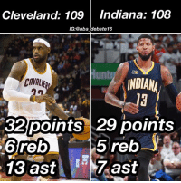 Memes, Nba, and Cleveland: Cleveland, 109 Indiana: 108  IG: @nba debate 16  Hunt  INDIANA  points 29 points  5 reb  6 reb  Toast  13 ast Recap of tonight's playoff action! What a day!