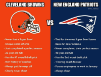 Browns VS Patriots: CLEVELAND BROWNS  NEW ENGLAND PATRIOTS  @NFL_MEMES  VS  Never lost a Super Bowl  Unique color scheme  Just completed a perfect season  22-year-old QB  Has the #1 overall draft pick  Rich history of coaches  Always get Januarys off  Clearly never cheat  Tied for the most Super Bowl losses  Basic AF color scheme  Never completed their perfect season  40-year-old QB  Has the 2nd worst draft pick  1 boring coach forever  - Forces employees to work in January  Always cheat Browns VS Patriots