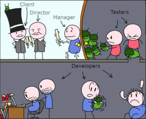 Bug, Hat, and Real: Client  Testers  Director  Manager  Developers The bug on clients hat 😂, too real.