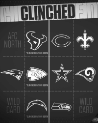"The @Seahawks, @Patriots, and @dallascowboys all punched their postseason tickets today!: CLINCHED  NORTH  *CLINCHED PLAYOFF BERTH  ""CLINCHED PLAYOFF BERTH  1-  WILD  CARD  CARD  *CLINCHED PLAYOFF BERTH  FOX  SPORTS The @Seahawks, @Patriots, and @dallascowboys all punched their postseason tickets today!"