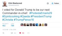 Memes, Chiefs, and Clint Eastwood: Clint Eastwood  @Eastwood USA  I voted for Donald Trump to be our next  Commander-in-chief. #Podesta Emails29  #Spiritcooking #Qaeda #President Trump  #Christie #Trump Pence 16  RETWEETS  KES  402  789  10:56 AM 4 Nov 2016  V 789  402  Follow