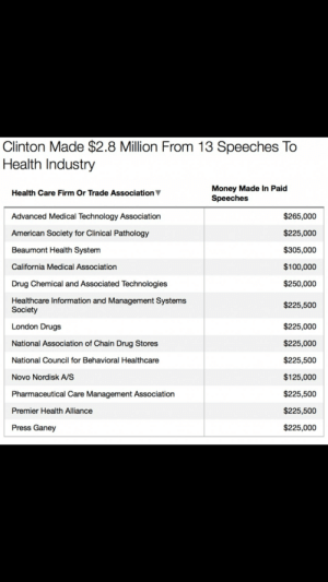 Anaconda, Drugs, and Money: Clinton Made $2.8 Million From 13 Speeches To  Health Industry  Money Made In Paid  Speeches  Health Care Firm Or Trade Association  $265,000  $225,000  $305,000  $100,000  $250,000  $225,500  $225,000  $225,000  $225,500  $125,000  $225,500  $225,500  $225,000  Advanced Medical Technology Association  American Society for Clinical Pathology  Beaumont Health System  California Medical Association  Drug Chemical and Associated Technologies  Healthcare Information and Management Systems  Society  London Drugs  National Association of Chain Drug Stores  National Council for Behavioral Healthcare  Novo Nordisk A/S  Pharmaceutical Care Management Association  Premier Health Alliance  Press Ganey c-bassmeow:  But remember Hillary will be hard on the insurance companies 😂