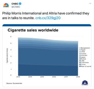 50 Shades of Blue: CNBC  @CNBC  CNBC  Philip Morris International and Altria have confirmed they  are in talks to reunite. cnb.cx/329gj20  Cigarette sales worldwide  5   Bangladesh  Egypt  India  Turkey  Vietnam    Japan  Russia   USA  Indonesia  2  China  Rest of world  1  2014  2016  2013  2015  2017  2018  Source: Euromonitor  CNBC  Cigarettes sold (in trillions) i 50 Shades of Blue
