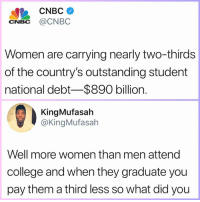 College, Memes, and Women: CNBC  CNBC @CNBC  Women are carrying nearly two-thirds  of the country's outstanding student  national debt-$890 billion.  KingMufasah  @KingMufasah  Well more women than men attend  college and when they graduate you  pay them a third less so what did you