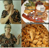 I stole someones grandma template, and Im not sure how many Instagram pages will now steal this from me Listos para el recalentado: Cnestnuts  Parsnips  usse  Br  Sprouts  Cranberry  Sauce  Gravy  Bread  Sauce  Ro  igs in a  Blanket  hestnUt  Stuttin  Bacon  ATraditional Christmas Dinner I stole someones grandma template, and Im not sure how many Instagram pages will now steal this from me Listos para el recalentado