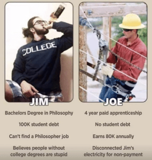 100k: co  OLLEGE  JIM  Bachelors Degree in Philosophy  100K student debt  Can't find a Philosopher job  Believes people without  JOE  4 year paid apprenticeship  No student debt  Earns 80K annually  Disconnected Jim's  college degrees are stupid  electricity for non-payment