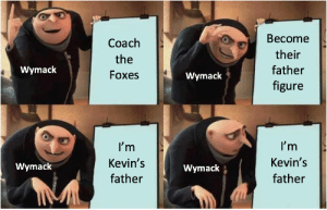 Target, Tumblr, and Blog: Coach  the  Foxes  Become  their  father  figure  Wymack  Wymack  I'm  Kevin's  father  I'm  Kevin's  father  Wymack  Wymack potter-demigoddess:  Wymack throughout the series