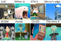 Family Guy, Memes, and The Sims: CoD  XCOM  Mirror's edge  Slither io  GTA 5  IG8Polar SaurusRex  Portal  CS:GO  The Sims 4 I made another with family guy in it! Follow me for more! (@PolarSaurusRex)