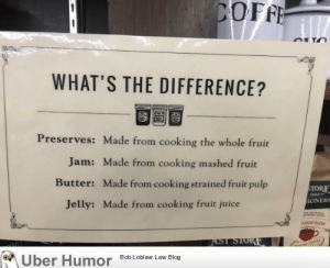 failnation:  This general store sign showing that there is actually a difference between jelly and jam: COFFE  WHAT'S THE DIFFERENCE?  Preserves: Made from cooking the whole fruit  Jam: Made from cooking mashed fruit  Butter:  Made from cooking strained fruit pulp  STORE  HONERS  Jelly: Made from cooking fruit juice  AN BLEN  TAST STORE  corr  Uber Humor  Bob Loblaw Law Blog failnation:  This general store sign showing that there is actually a difference between jelly and jam