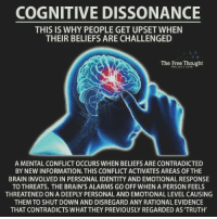 Brains, Brain, and Free: COGNITIVE DISSONANCE  THIS IS WHY PEOPLE GET UPSET WHEN  THEIR BELIEFS ARE CHALLENGED  The Free Thought  PROJECT COM  A MENTAL CONFLICT OCCURS WHEN BELIEFS ARE CONTRADICTED  BY NEW INFORMATION. THIS CONFLICT ACTIVATES AREAS OF THE  BRAIN INVOLVED IN PERSONAL IDENTITY AND EMOTIONAL RESPONSE  TO THREATS. THE BRAIN'S ALARMS GO OFF WHEN A PERSON FEELS  THREATENED ON A DEEPLY PERSONAL AND EMOTIONAL LEVEL CAUSING  THEM TO SHUT DOWN AND DISREGARD ANY RATIONAL EVIDENCE  THAT CONTRADICTS WHATTHEY PREVIOUSLY REGARDED AS 'TRUTH'