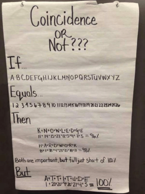 Anaconda, Tumblr, and Blog: Coincidence  OR  Not???  If  A BCDEFGHIJKLMNOPQRSTUVWx YZ  Equals  Then  Both ore important, but falljust shert of lD  But At下下[+TFUDE  1.2020.91202/+4'5 = 100 srsfunny:Just A Coincidence Or Not?